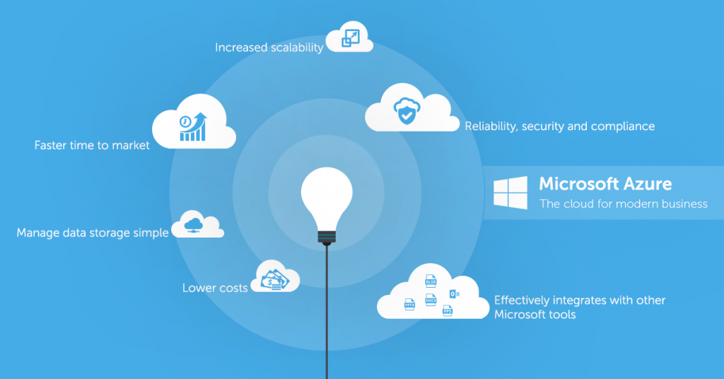 Microsoft-Azure-for-Enterprises-1024x536