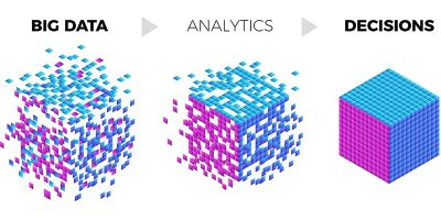 bigi data & analytics
